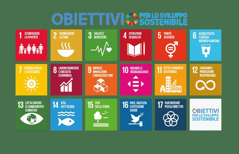 Agenda 2030: lo stato attuale dei progressi verso la parità di genere (Goal 5)
